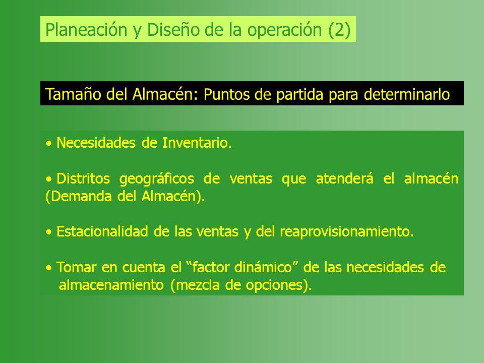 Planeación y Diseño de la operación (2) Tamaño del Almacén: Puntos de partida para determinarlo Necesidades de Inventario. Distritos geográficos de ve