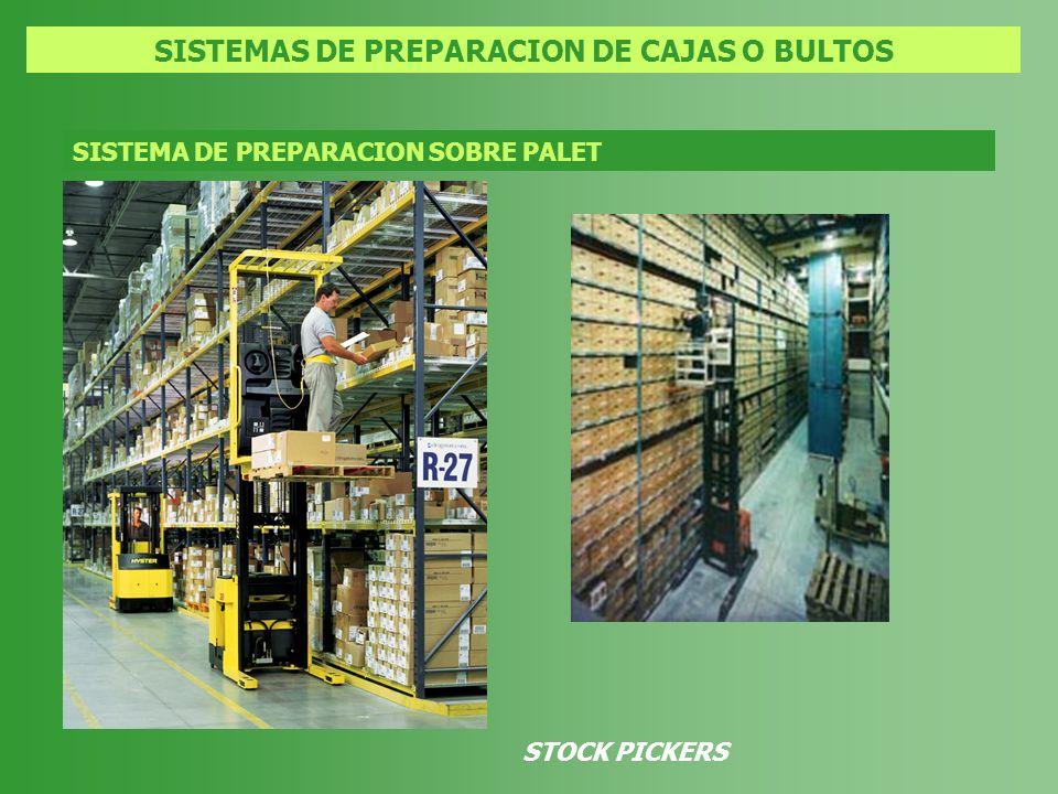SISTEMAS DE PREPARACION DE CAJAS O BULTOS SISTEMA DE PREPARACION SOBRE PALET STOCK PICKERS