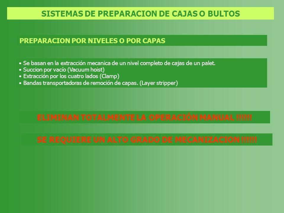 SISTEMAS DE PREPARACION DE CAJAS O BULTOS PREPARACION POR NIVELES O POR CAPAS Se basan en la extracción mecanica de un nivel completo de cajas de un p