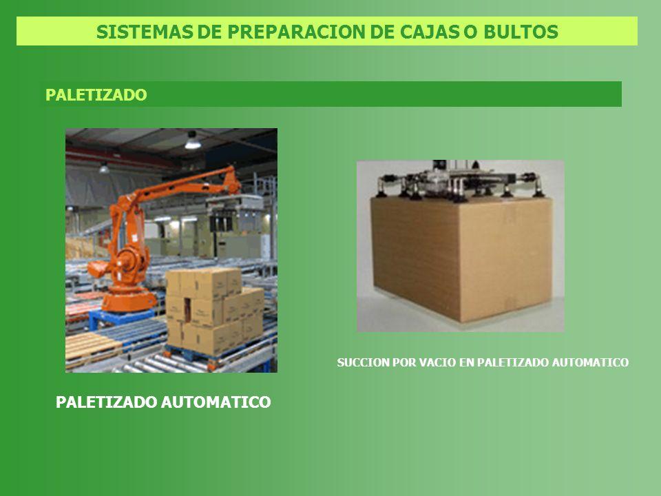 SISTEMAS DE PREPARACION DE CAJAS O BULTOS PALETIZADO PALETIZADO AUTOMATICO SUCCION POR VACIO EN PALETIZADO AUTOMATICO