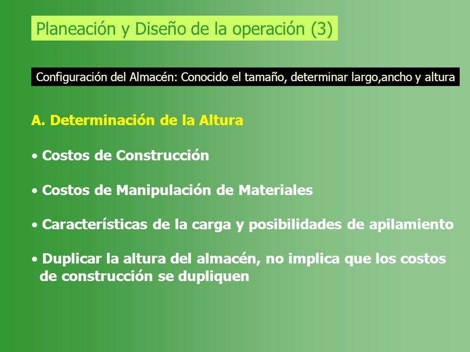 Planeación y Diseño de la operación (3) Configuración del Almacén: Conocido el tamaño, determinar largo,ancho y altura A. Determinación de la Altura C