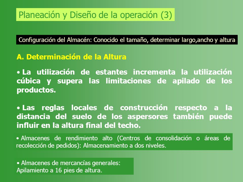 Planeación y Diseño de la operación (3) Configuración del Almacén: Conocido el tamaño, determinar largo,ancho y altura A. Determinación de la Altura L