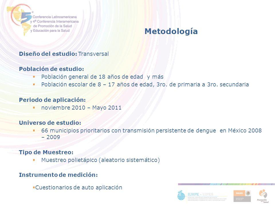Metodología Diseño del estudio: Transversal Población de estudio: Población general de 18 años de edad y más Población escolar de 8 – 17 años de edad,