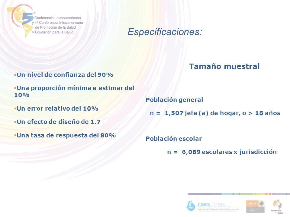 Un nivel de confianza del 90% Una proporción mínima a estimar del 10% Un error relativo del 10% Un efecto de diseño de 1.7 Una tasa de respuesta del 8