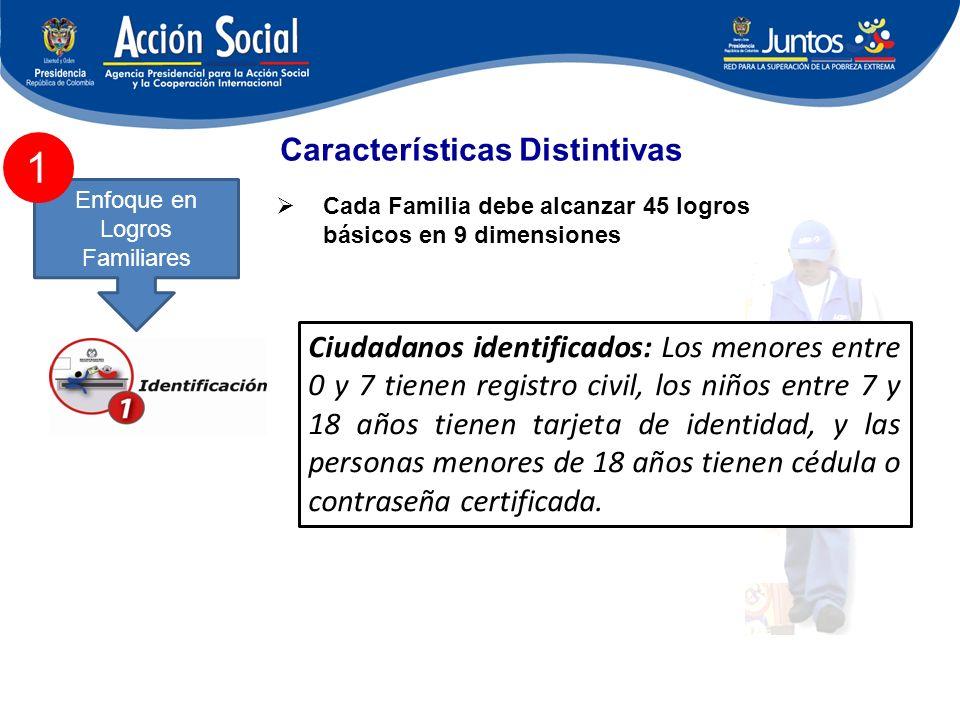 Características Distintivas Cada Familia debe alcanzar 45 logros básicos en 9 dimensiones Ciudadanos identificados: Los menores entre 0 y 7 tienen registro civil, los niños entre 7 y 18 años tienen tarjeta de identidad, y las personas menores de 18 años tienen cédula o contraseña certificada.