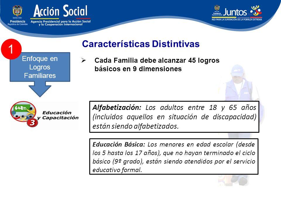 Características Distintivas Cada Familia debe alcanzar 45 logros básicos en 9 dimensiones Alfabetización: Los adultos entre 18 y 65 años (incluidos aquellos en situación de discapacidad) están siendo alfabetizados.