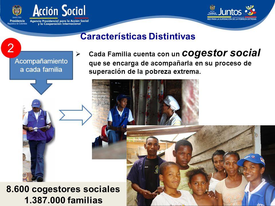 Características Distintivas Acompañamiento a cada familia 2 Cada Familia cuenta con un cogestor social que se encarga de acompañarla en su proceso de superación de la pobreza extrema.