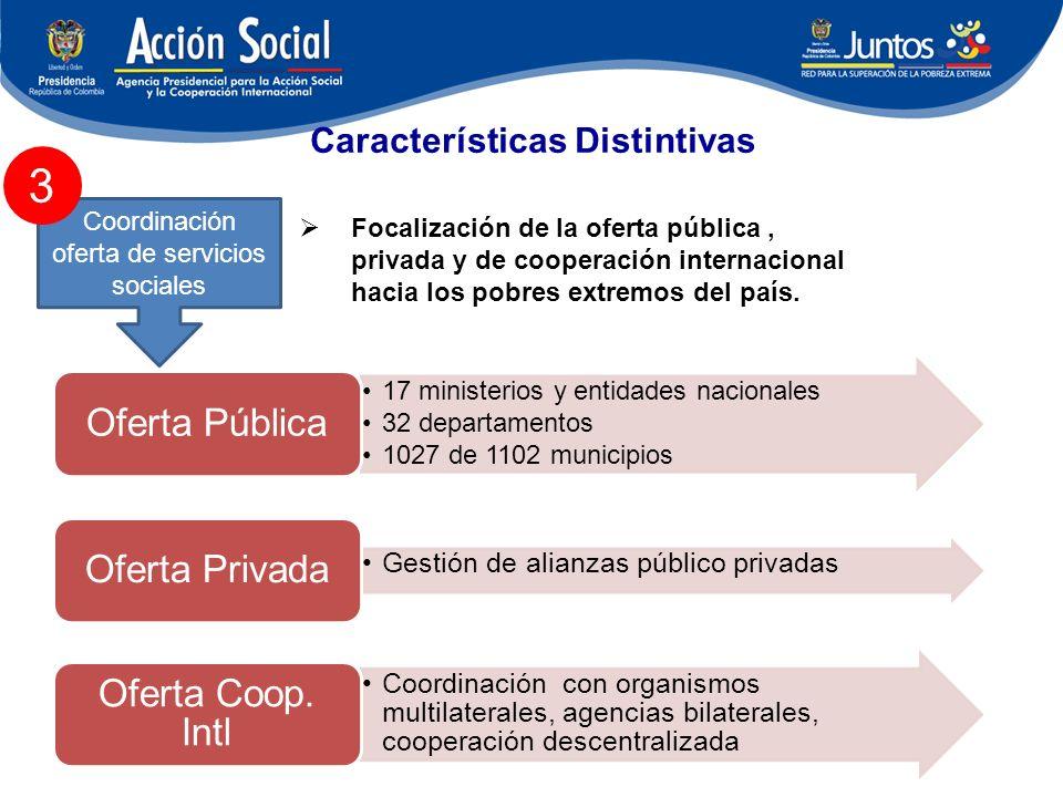Características Distintivas Coordinación oferta de servicios sociales 3 Focalización de la oferta pública, privada y de cooperación internacional hacia los pobres extremos del país.