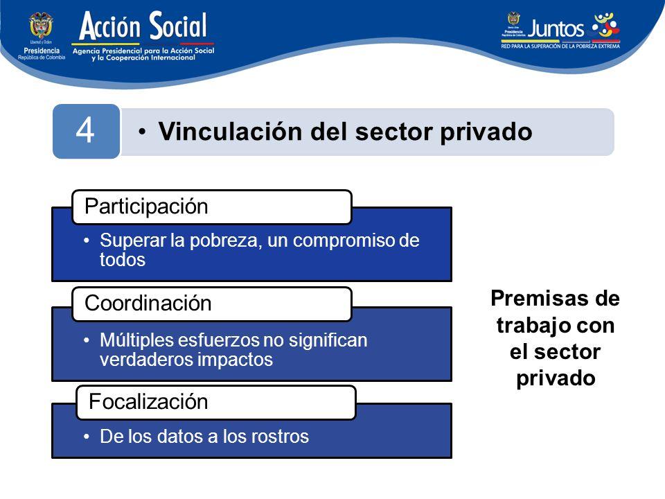 Vinculación del sector privado 4 Superar la pobreza, un compromiso de todos Participación Múltiples esfuerzos no significan verdaderos impactos Coordinación De los datos a los rostros Focalización Premisas de trabajo con el sector privado