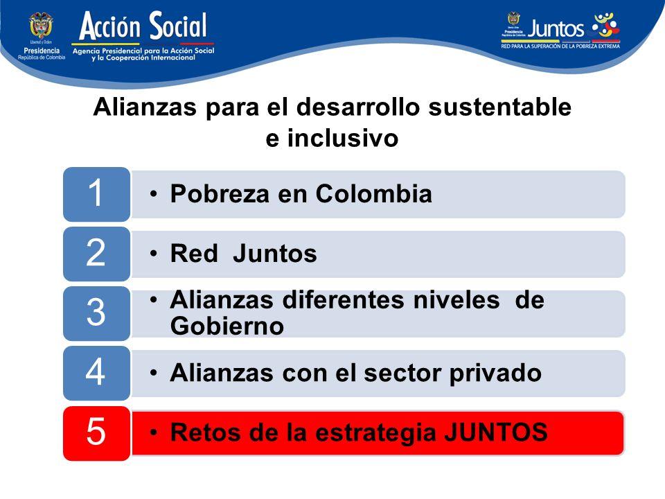Alianzas para el desarrollo sustentable e inclusivo Pobreza en Colombia 1 Red Juntos 2 Alianzas diferentes niveles de Gobierno 3 Alianzas con el sector privado 4 Retos de la estrategia JUNTOS 5