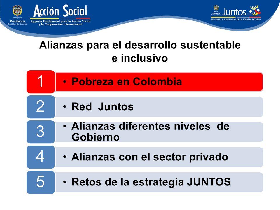 Vinculación de Gobiernos Locales 3 MunicipiosDepartamentosNación 1027 Municipios De 1102 32 Departamentos 17 Entidades (ministerios y agencias )