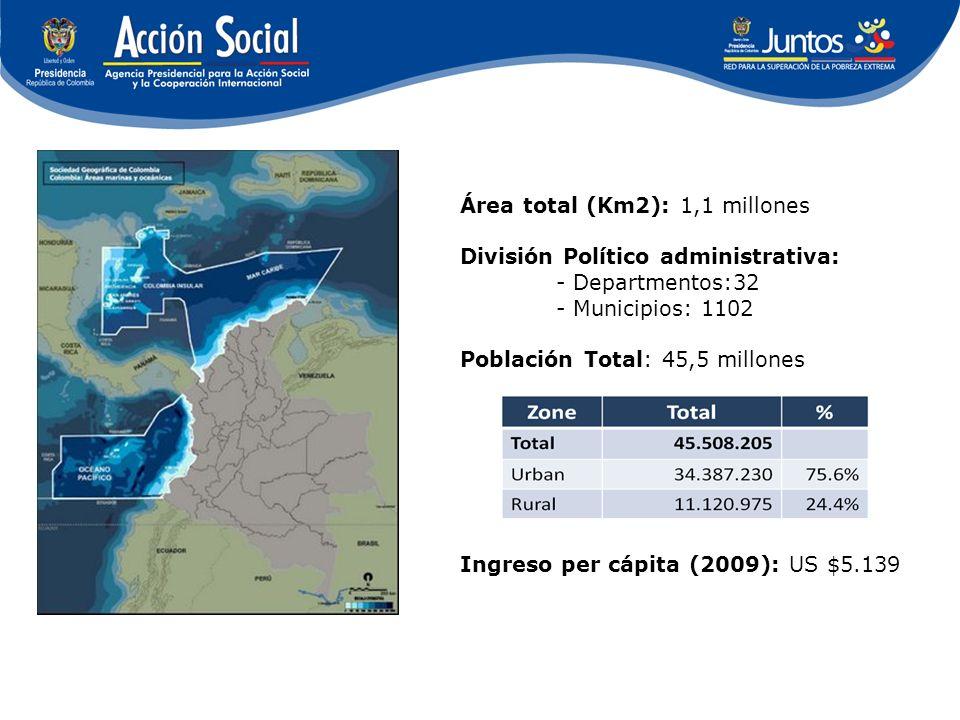 Área total (Km2): 1,1 millones División Político administrativa: - Departmentos:32 - Municipios: 1102 Población Total: 45,5 millones Ingreso per cápita (2009): US $5.139