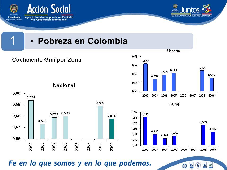 FocalizaciónDiagnósticoSeguimiento estado Familias Ventajas para el sector privado al vincularse a la RED JUNTOS Alianzas con el sector privado 4