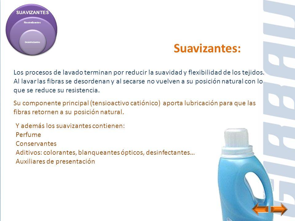 Suavizantes: Los procesos de lavado terminan por reducir la suavidad y flexibilidad de los tejidos. Al lavar las fibras se desordenan y al secarse no