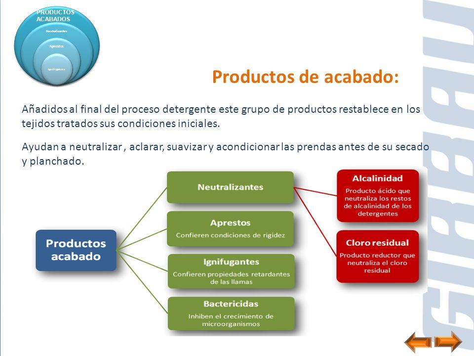 Añadidos al final del proceso detergente este grupo de productos restablece en los tejidos tratados sus condiciones iniciales. Ayudan a neutralizar, a