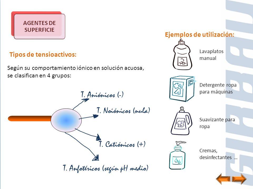 Tipos de tensioactivos: Según su comportamiento iónico en solución acuosa, se clasifican en 4 grupos: T. Aniónicos (-) T. Noiónicos (nula) T. Catiónic