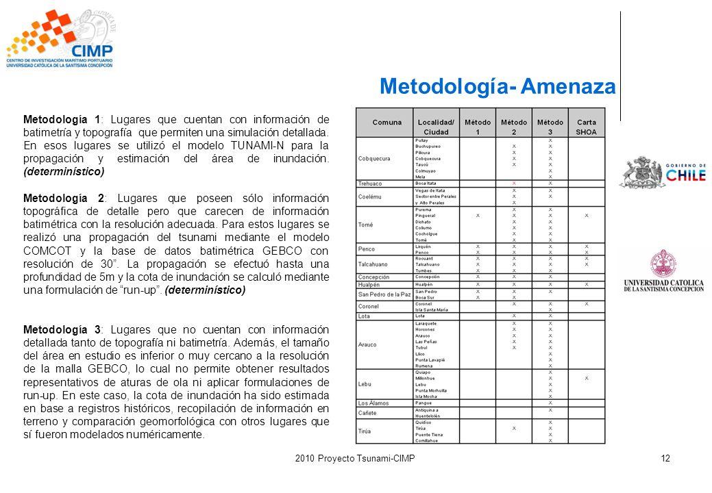 2010 Proyecto Tsunami-CIMP12 Metodología- Amenaza Metodología 1: Lugares que cuentan con información de batimetría y topografía que permiten una simul