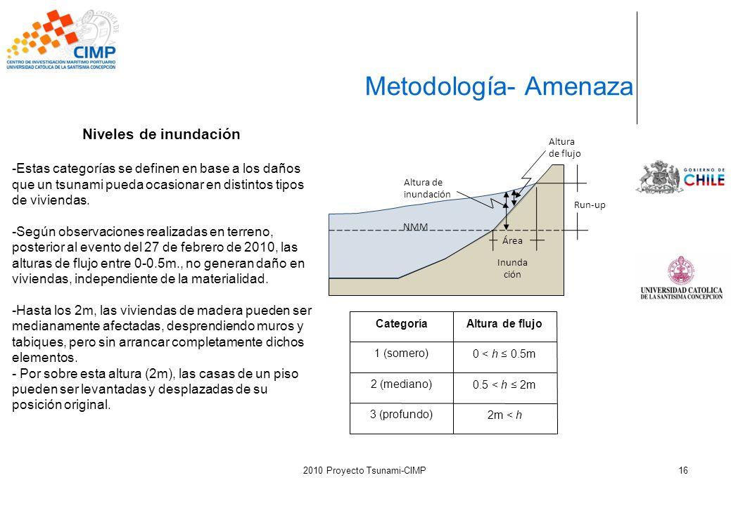16 NMM Run-up Área Inunda ción Altura de inundación Altura de flujo CategoríaAltura de flujo 1 (somero)0 < h 0.5m 2 (mediano)0.5 < h 2m 3 (profundo)2m