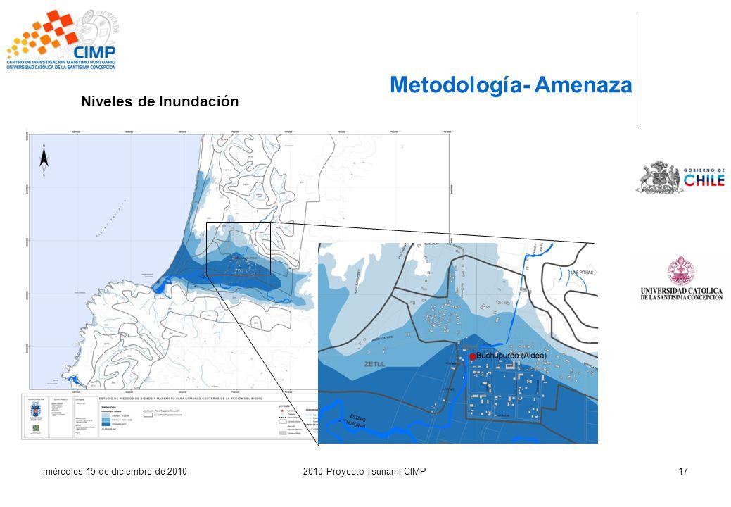 miércoles 15 de diciembre de 20102010 Proyecto Tsunami-CIMP17 Metodología- Amenaza Niveles de Inundación
