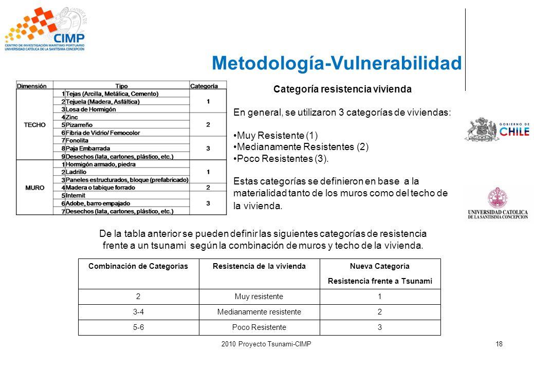 Metodología-Vulnerabilidad 2010 Proyecto Tsunami-CIMP18 Categoría resistencia vivienda En general, se utilizaron 3 categorías de viviendas: Muy Resist