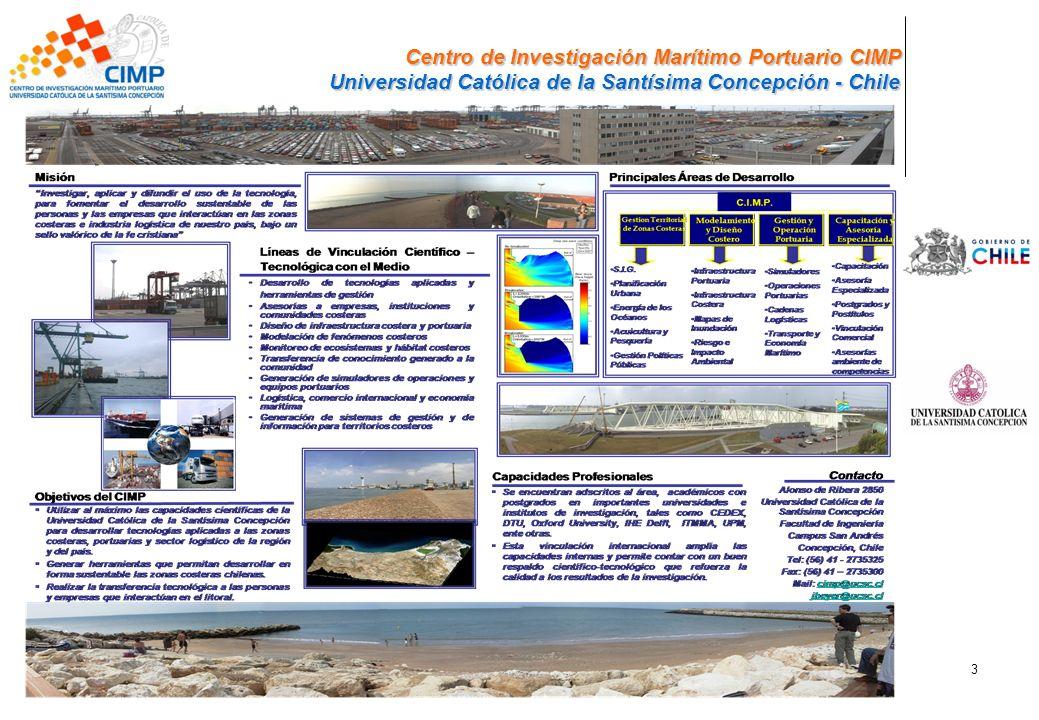 miércoles 15 de diciembre de 20102010 Proyecto Tsunami-CIMP3 Centro de Investigación Marítimo Portuario CIMP Universidad Católica de la Santísima Conc