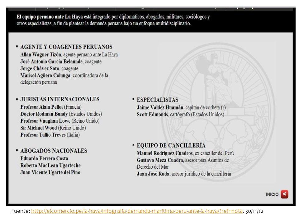 Fuente: http://elcomercio.pe/la-haya/infografia-demanda-maritima-peru-ante-la-haya/?ref=nota, 30/11/12http://elcomercio.pe/la-haya/infografia-demanda-