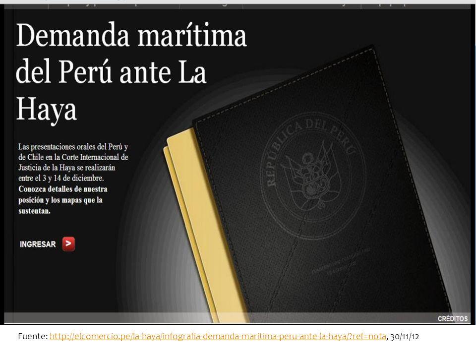 LAS POSTURAS PERUANA Y CHILENA 1 http://elcomercio.pe/actualidad/1502704/noticia-preguntas-claves-sobre-litigio-entre-peru-chile-ante-hayahttp://elcomercio.pe/actualidad/1502704/noticia-preguntas-claves-sobre-litigio-entre-peru-chile-ante-haya, 29/11/12 ¿Qué demanda el Perú ante la Corte.