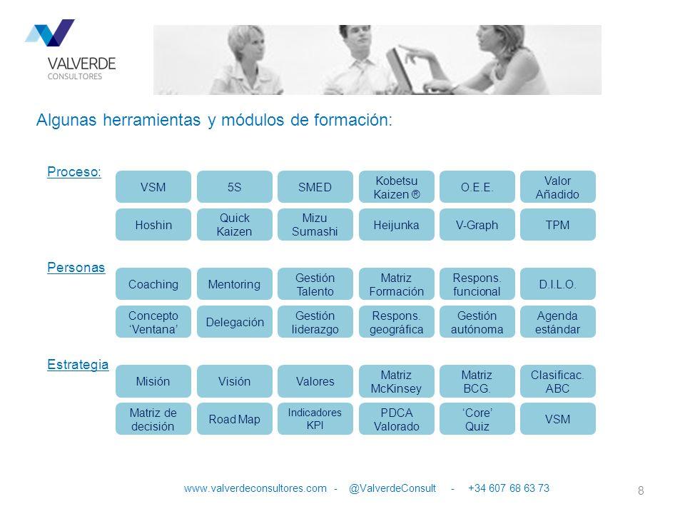 8 www.valverdeconsultores.com - @ValverdeConsult - +34 607 68 63 73 Algunas herramientas y módulos de formación: Proceso: VSM5SSMED Kobetsu Kaizen ® P