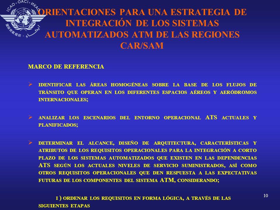 10 ORIENTACIONES PARA UNA ESTRATEGIA DE INTEGRACIÓN DE LOS SISTEMAS AUTOMATIZADOS ATM DE LAS REGIONES CAR/SAM MARCO DE REFERENCIA IDENTIFICAR LAS ÁREA
