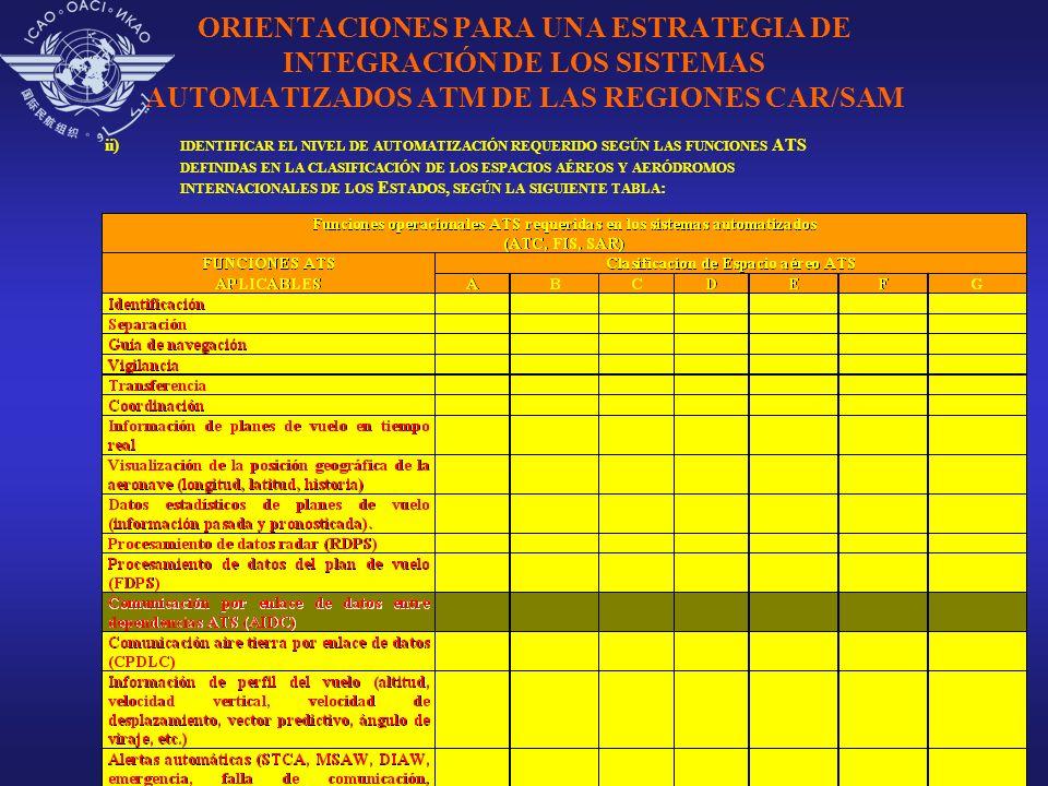 14 ORIENTACIONES PARA UNA ESTRATEGIA DE INTEGRACIÓN DE LOS SISTEMAS AUTOMATIZADOS ATM DE LAS REGIONES CAR/SAM ii) IDENTIFICAR EL NIVEL DE AUTOMATIZACI