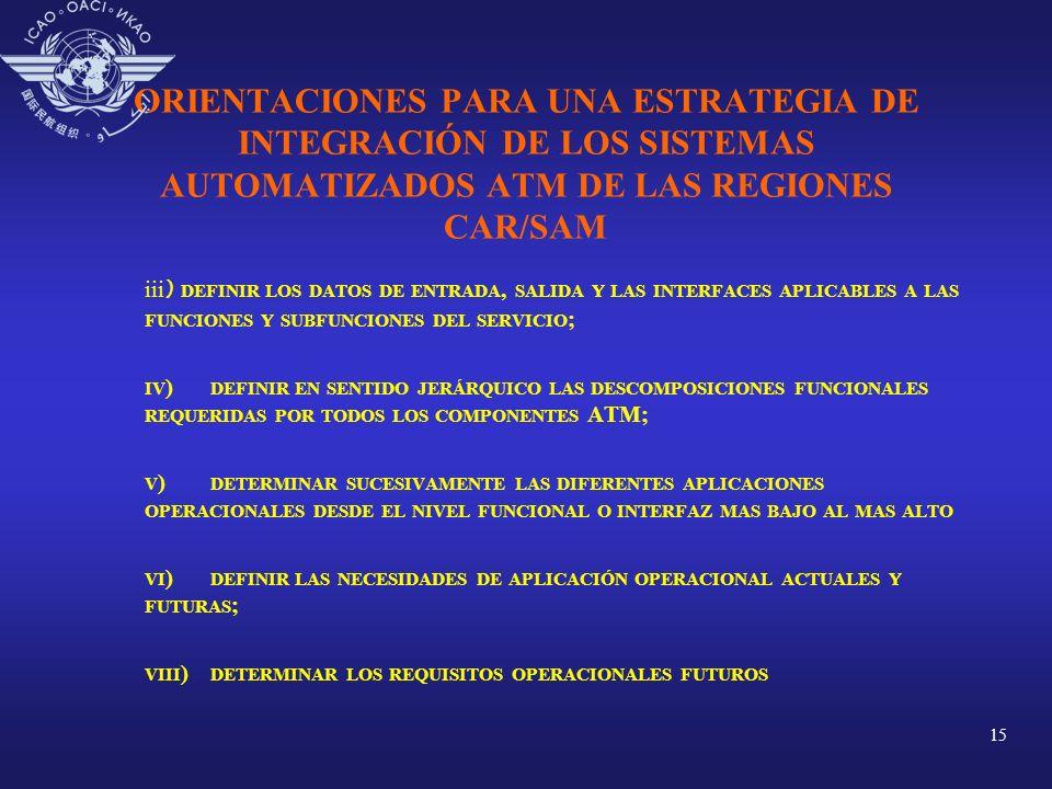 15 ORIENTACIONES PARA UNA ESTRATEGIA DE INTEGRACIÓN DE LOS SISTEMAS AUTOMATIZADOS ATM DE LAS REGIONES CAR/SAM iii ) DEFINIR LOS DATOS DE ENTRADA, SALI