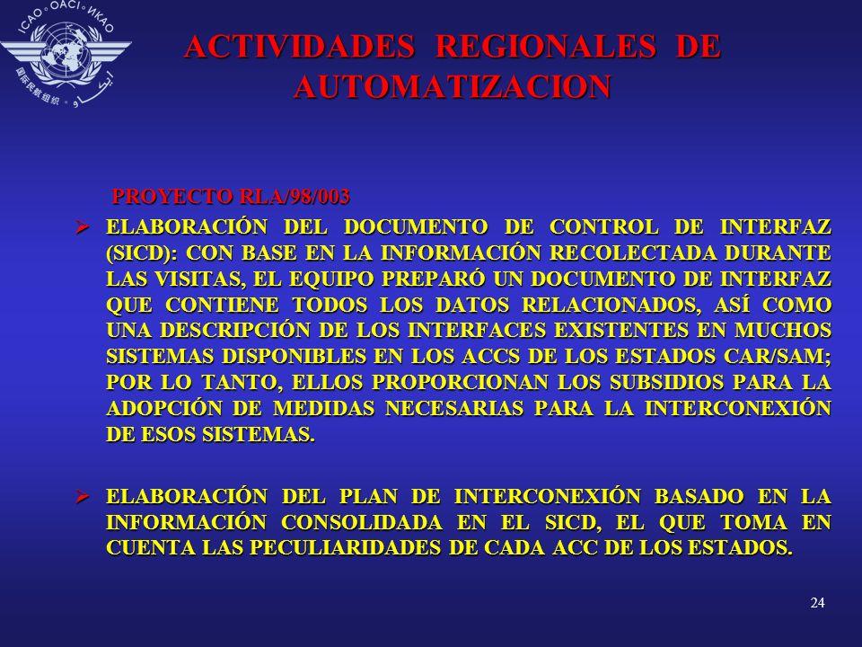 24 ACTIVIDADES REGIONALES DE AUTOMATIZACION PROYECTO RLA/98/003 PROYECTO RLA/98/003 ELABORACIÓN DEL DOCUMENTO DE CONTROL DE INTERFAZ (SICD): CON BASE