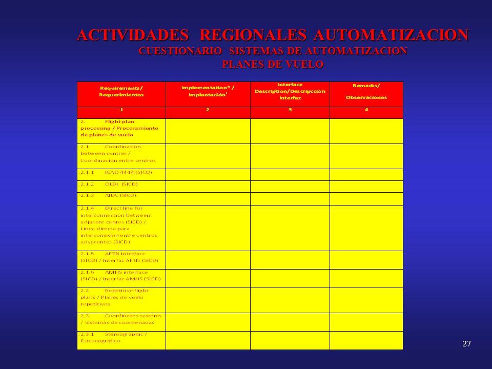 ACTIVIDADES REGIONALES AUTOMATIZACION CUESTIONARIO SISTEMAS DE AUTOMATIZACION PLANES DE VUELO 27