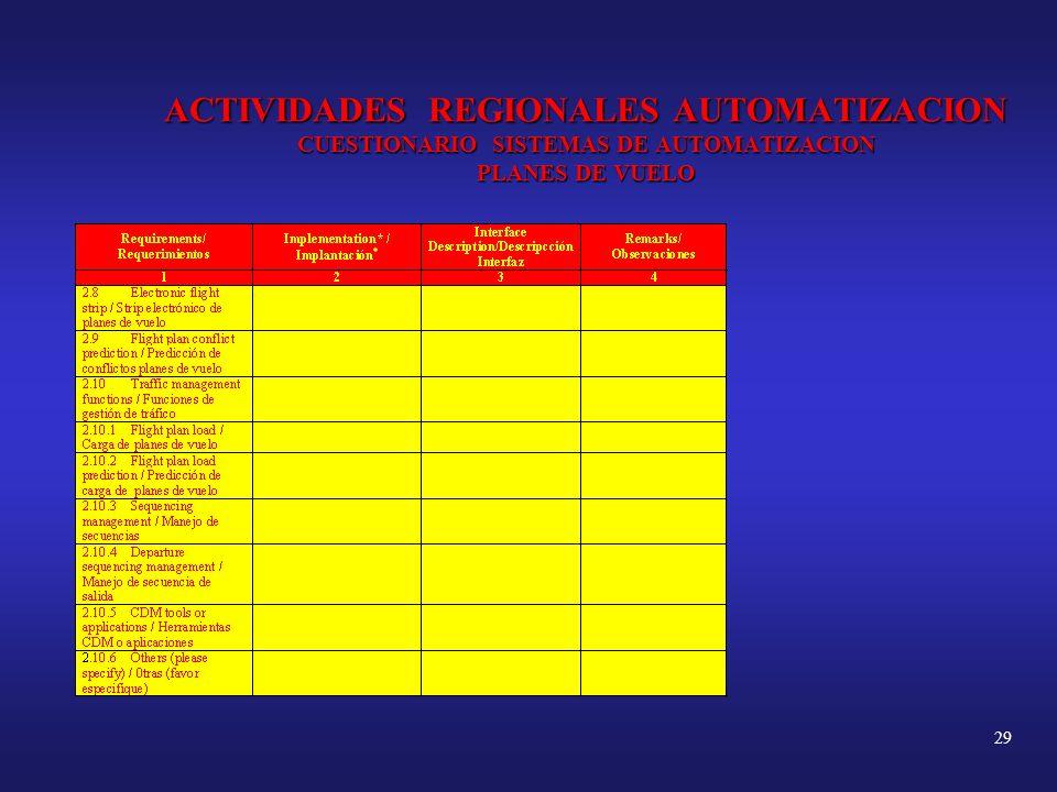 ACTIVIDADES REGIONALES AUTOMATIZACION CUESTIONARIO SISTEMAS DE AUTOMATIZACION PLANES DE VUELO 29