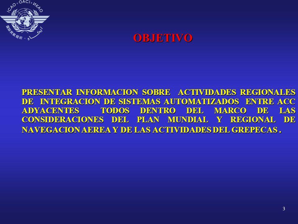 3 OBJETIVO PRESENTAR INFORMACION SOBRE ACTIVIDADES REGIONALES DE INTEGRACION DE SISTEMAS AUTOMATIZADOS ENTRE ACC ADYACENTES TODOS DENTRO DEL MARCO DE
