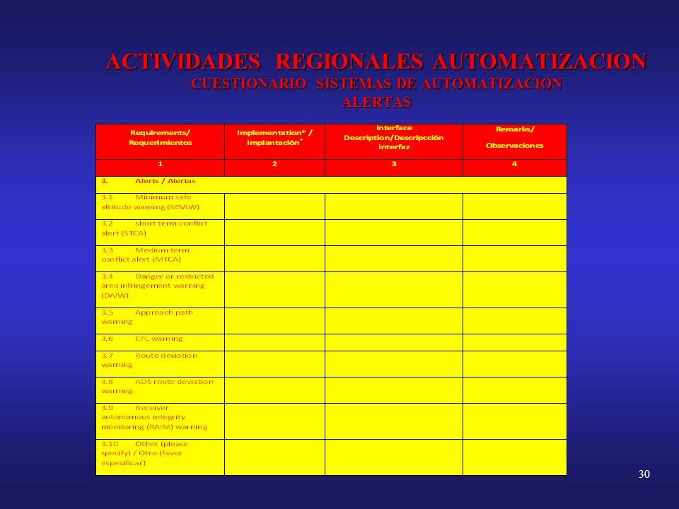 ACTIVIDADES REGIONALES AUTOMATIZACION CUESTIONARIO SISTEMAS DE AUTOMATIZACION ALERTAS 30