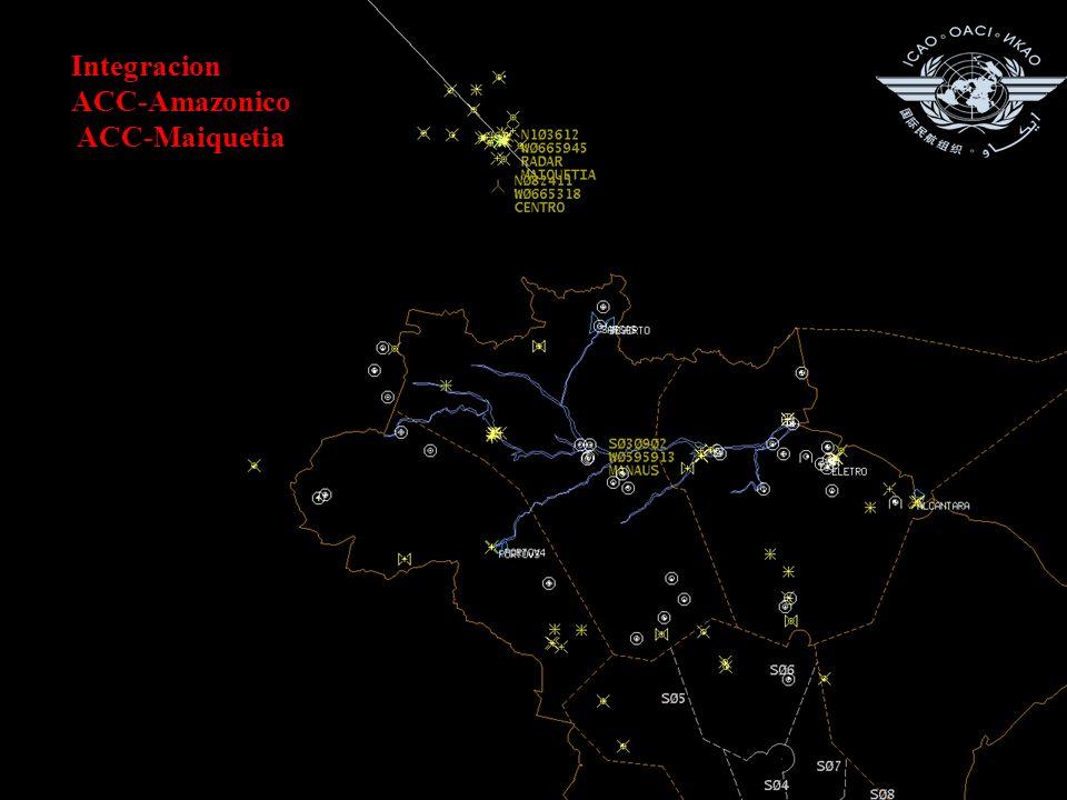 IntegracionACC-Amazonico ACC-Maiquetia ACC-Maiquetia