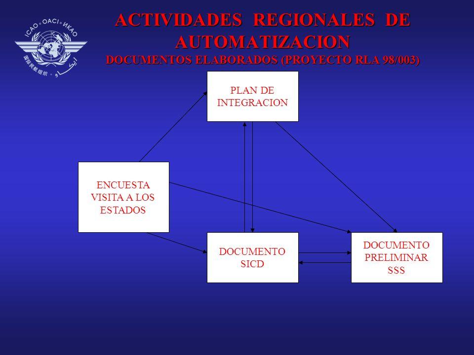 ACTIVIDADES REGIONALES DE AUTOMATIZACION DOCUMENTOS ELABORADOS (PROYECTO RLA 98/003) PLAN DE INTEGRACION DOCUMENTO SICD DOCUMENTO PRELIMINAR SSS ENCUE