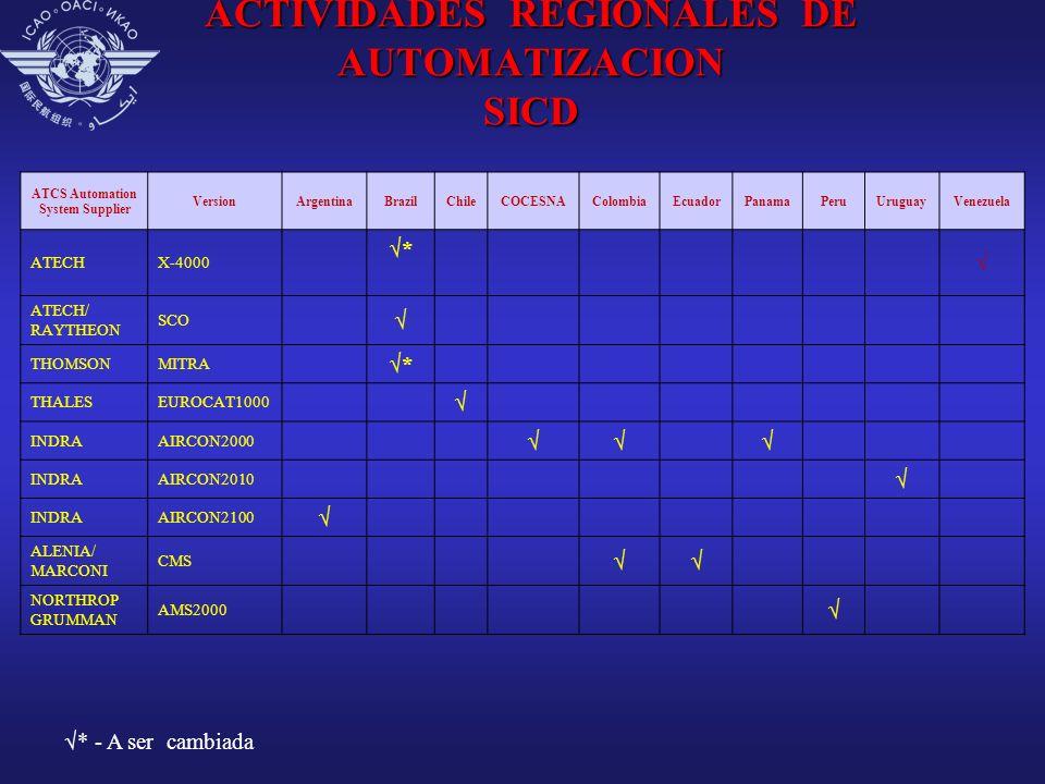 ACTIVIDADES REGIONALES DE AUTOMATIZACION SICD * - A ser cambiada ATCS Automation System Supplier VersionArgentinaBrazilChileCOCESNAColombiaEcuadorPana