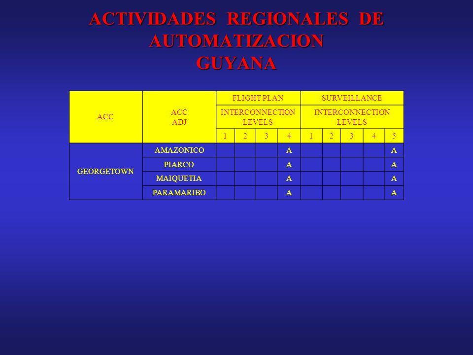 ACTIVIDADES REGIONALES DE AUTOMATIZACION GUYANA ACC ADJ FLIGHT PLANSURVEILLANCE INTERCONNECTION LEVELS 123412345 GEORGETOWN AMAZONICOAA PIARCOAA MAIQU