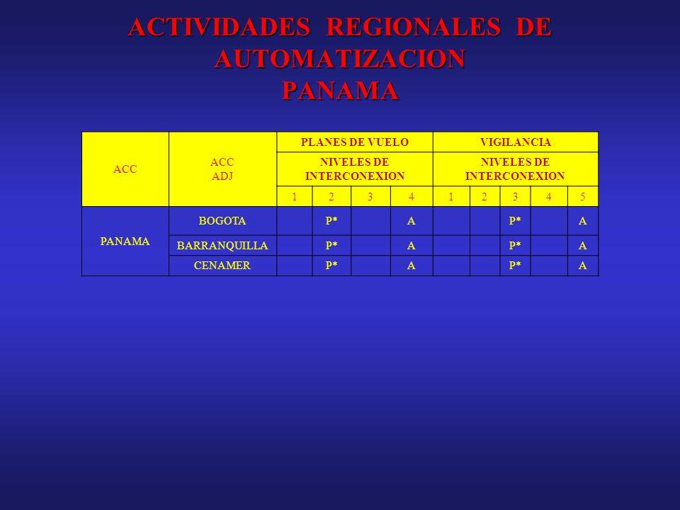ACTIVIDADES REGIONALES DE AUTOMATIZACION PANAMA ACC ADJ PLANES DE VUELOVIGILANCIA NIVELES DE INTERCONEXION 123412345 PANAMA BOGOTAP*A A BARRANQUILLAP*