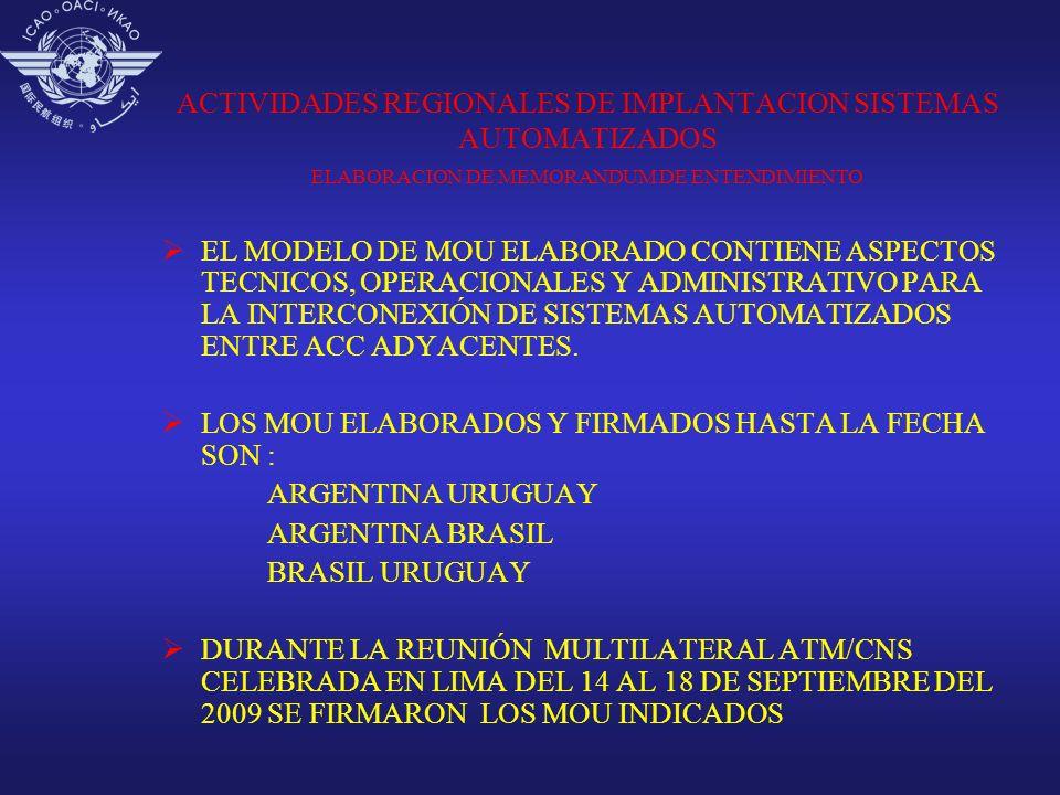 ACTIVIDADES REGIONALES DE IMPLANTACION SISTEMAS AUTOMATIZADOS ELABORACION DE MEMORANDUM DE ENTENDIMIENTO EL MODELO DE MOU ELABORADO CONTIENE ASPECTOS