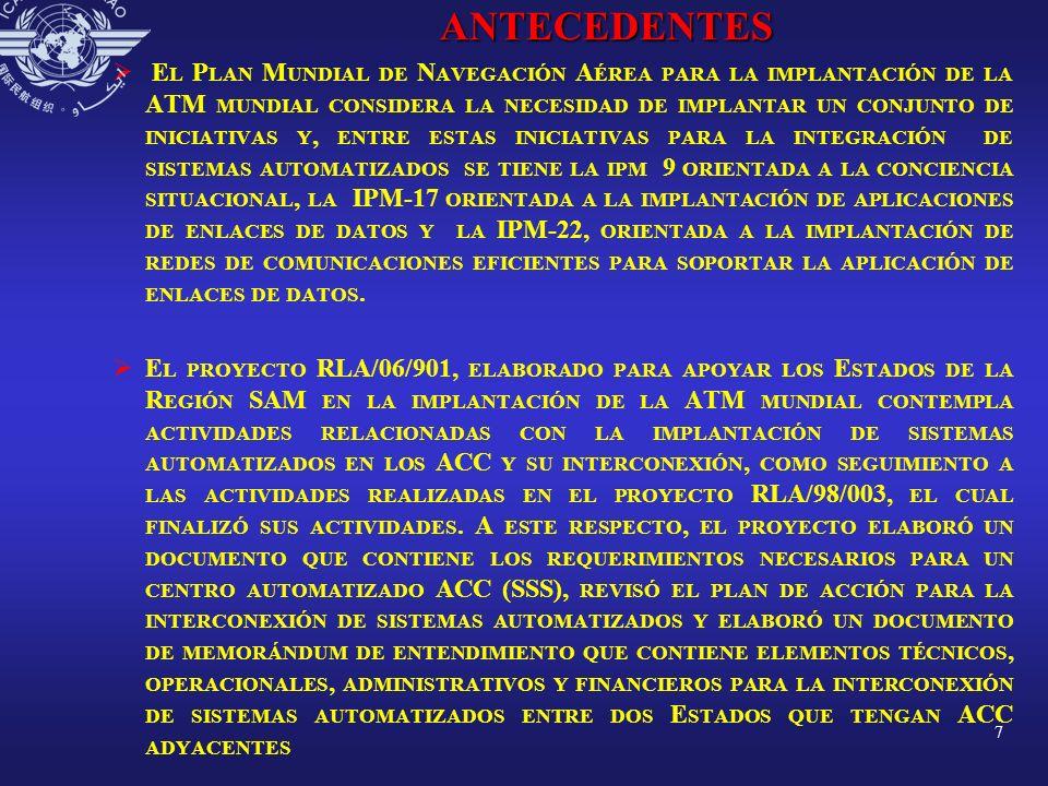 ACTIVIDADES REGIONALES DE AUTOMATIZACION URUGUAY ACC ADJ PLANES DE VUELOVIGILANCIA NIVELES DE INTERCONEXION 123412345 MONTEVIDEO CURITIBAAA EZEIZA P* A P RESISTENCIA P* A A ATLANTICOAA JOHANNESBURGAA