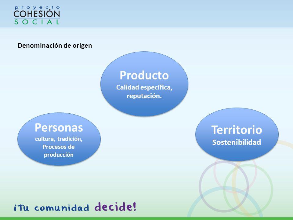 Personas cultura, tradición, Procesos de producción Personas cultura, tradición, Procesos de producción Territorio Sostenibilidad Territorio Sostenibilidad Producto Calidad específica, reputación.