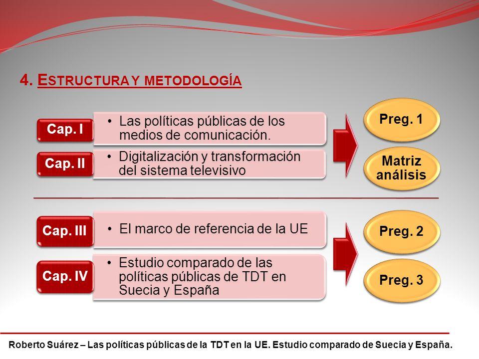 Roberto Suárez – Las políticas públicas de la TDT en la UE. Estudio comparado de Suecia y España. 4. E STRUCTURA Y METODOLOGÍA