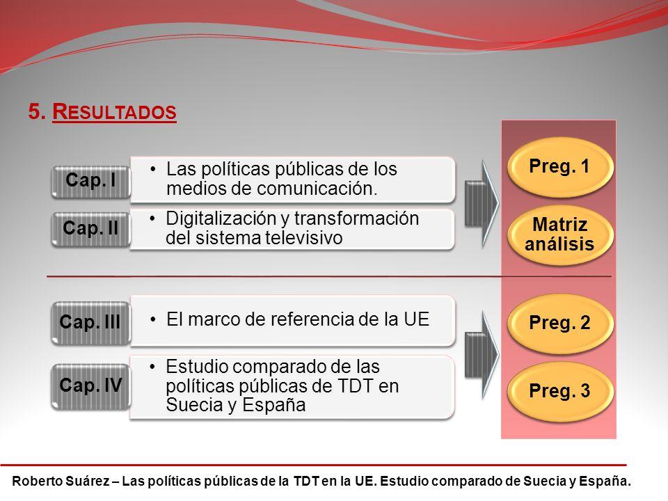 Roberto Suárez – Las políticas públicas de la TDT en la UE. Estudio comparado de Suecia y España. 5. R ESULTADOS