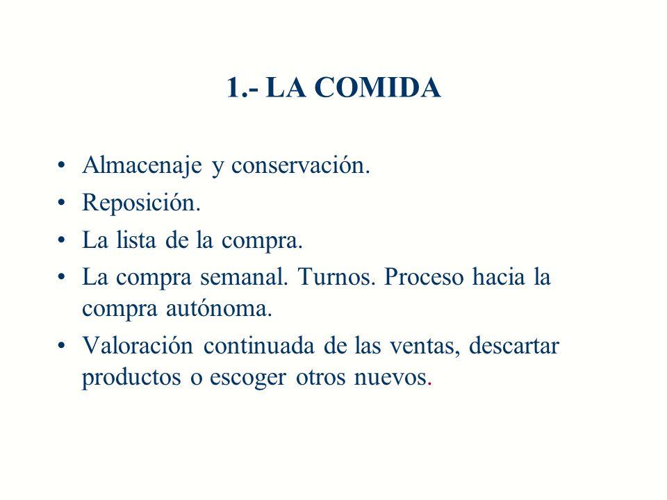 1.- LA COMIDA Almacenaje y conservación.Reposición.