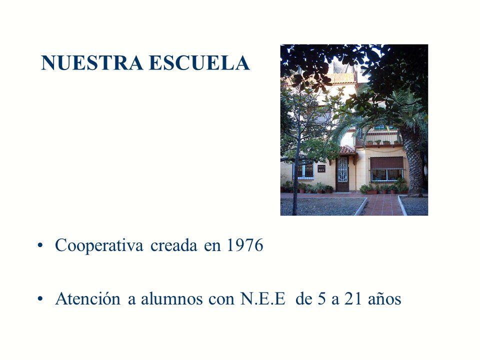 NUESTRA ESCUELA Cooperativa creada en 1976 Atención a alumnos con N.E.E de 5 a 21 años