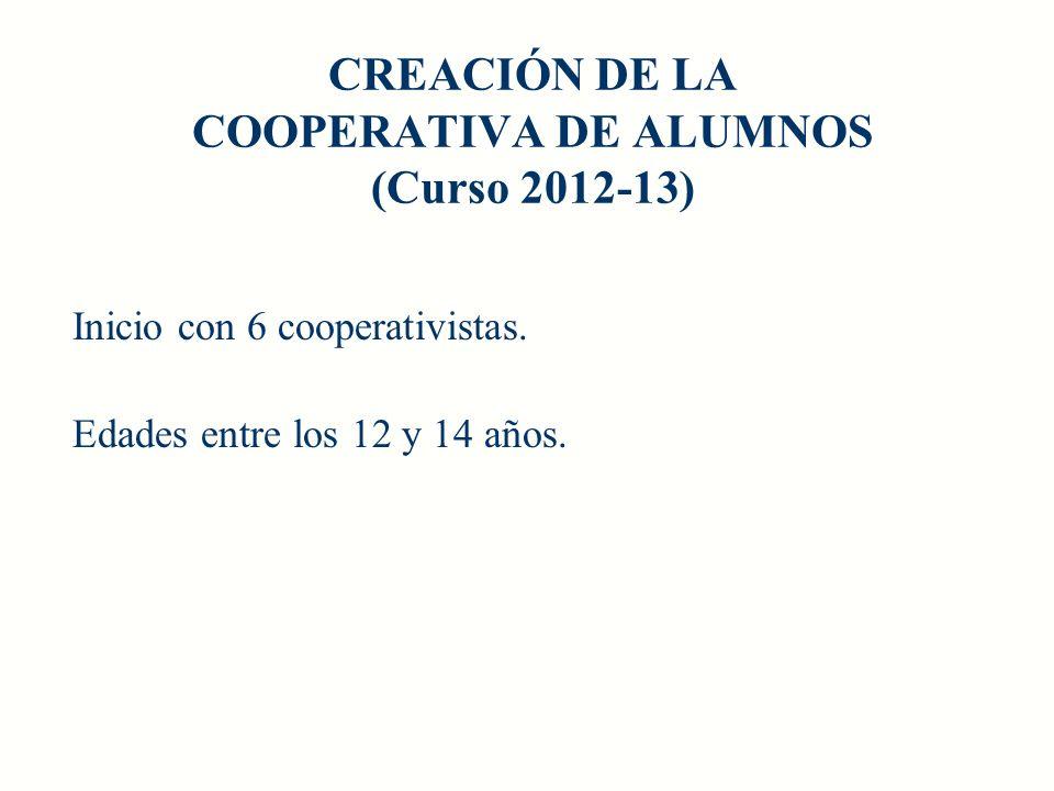 CREACIÓN DE LA COOPERATIVA DE ALUMNOS (Curso 2012-13) Inicio con 6 cooperativistas. Edades entre los 12 y 14 años.