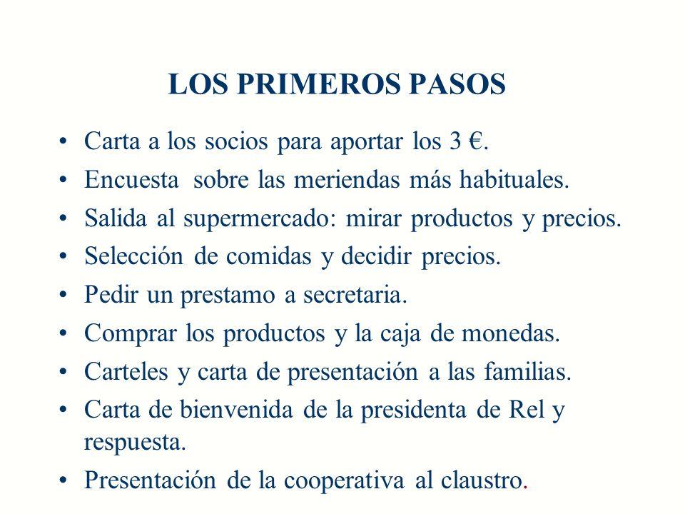 LOS PRIMEROS PASOS Carta a los socios para aportar los 3. Encuesta sobre las meriendas más habituales. Salida al supermercado: mirar productos y preci